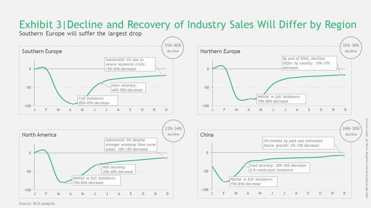 Что произойдет с индустрией моды после пандемии: сценарии восстановления